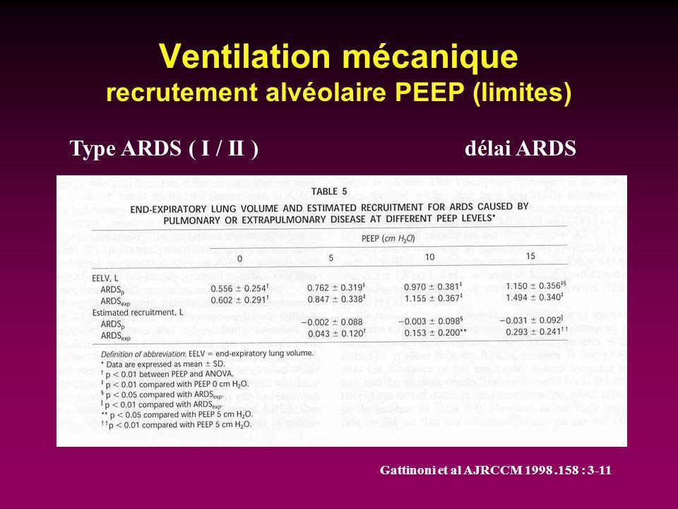 Ventilation mécanique recrutement alvéolaire PEEP (limites)