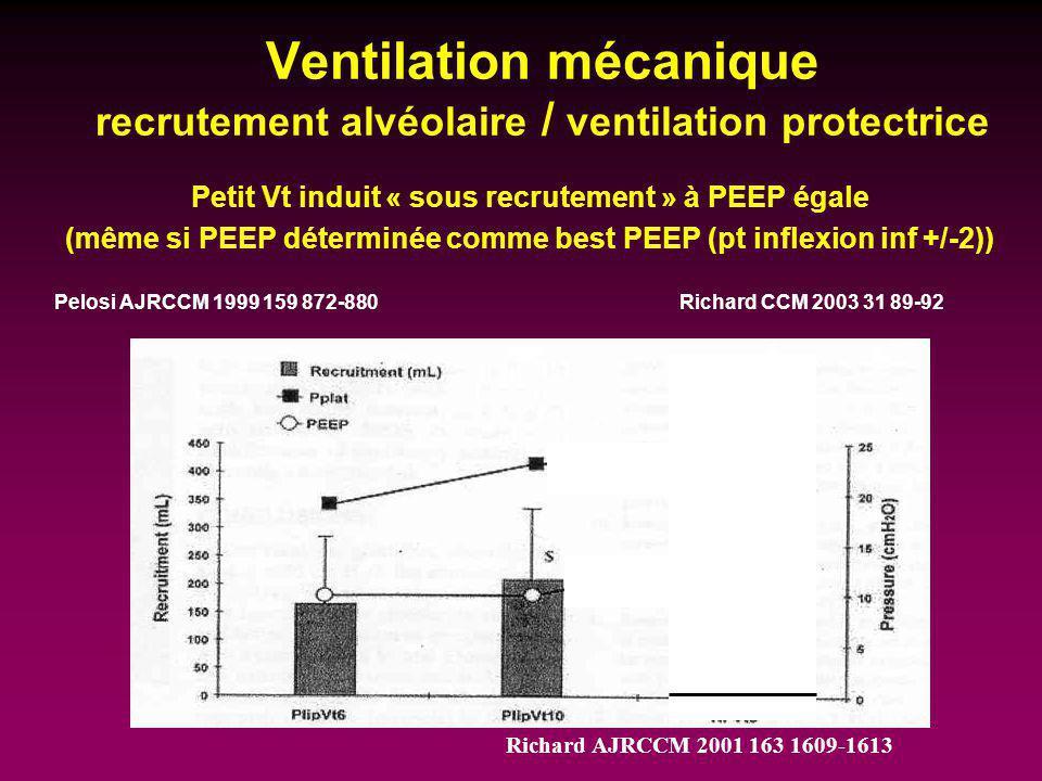 Ventilation mécanique recrutement alvéolaire / ventilation protectrice