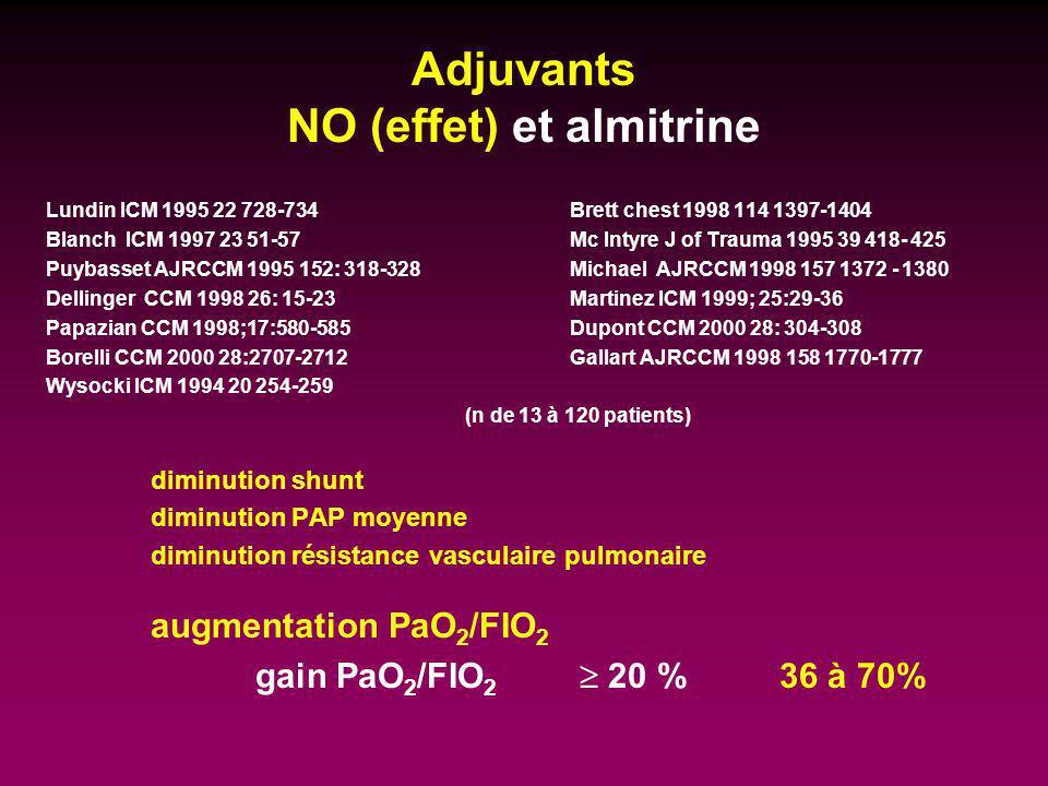 Adjuvants NO (effet) et almitrine