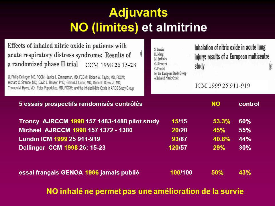 Adjuvants NO (limites) et almitrine