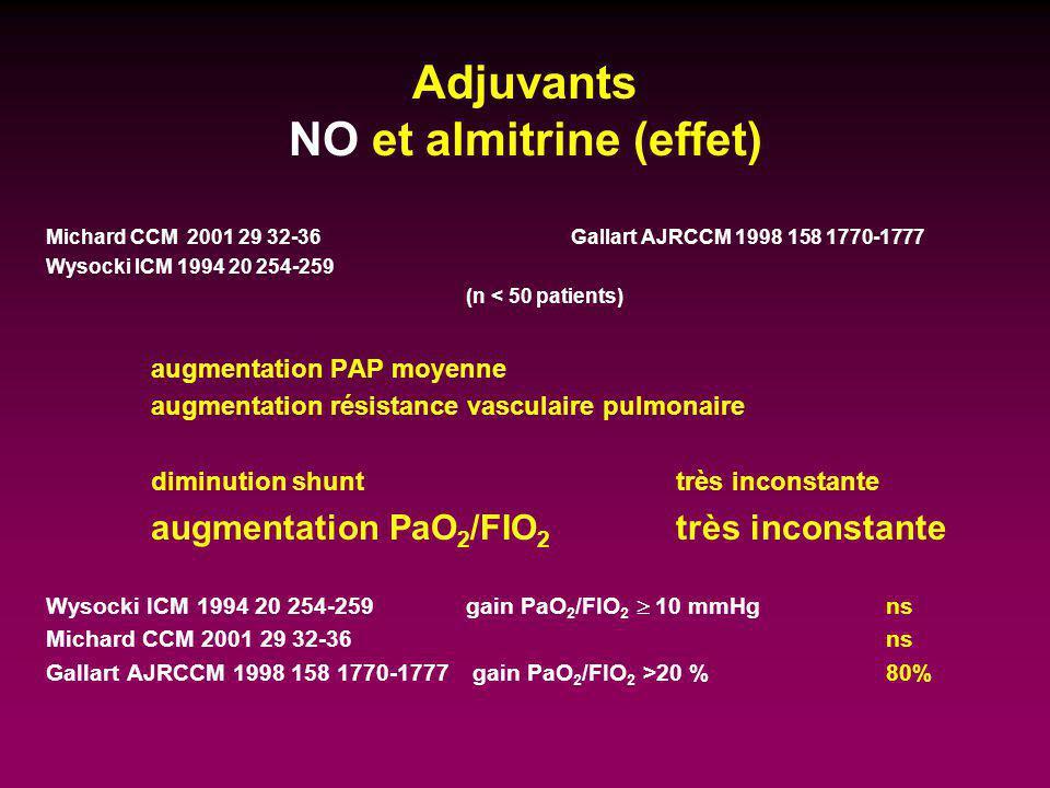 Adjuvants NO et almitrine (effet)
