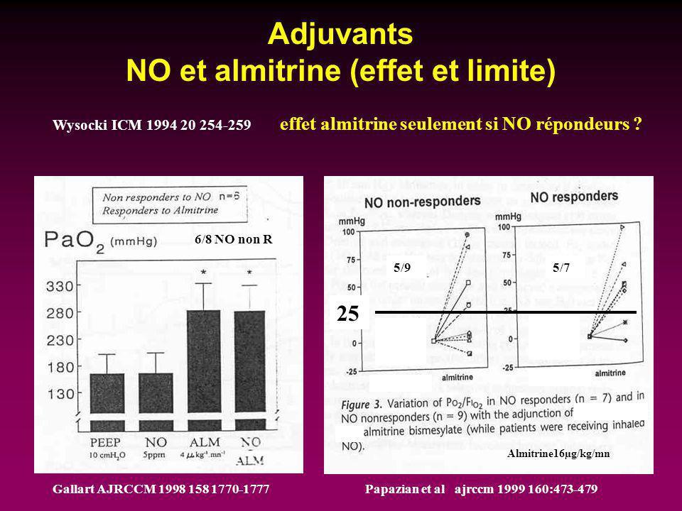 Adjuvants NO et almitrine (effet et limite)