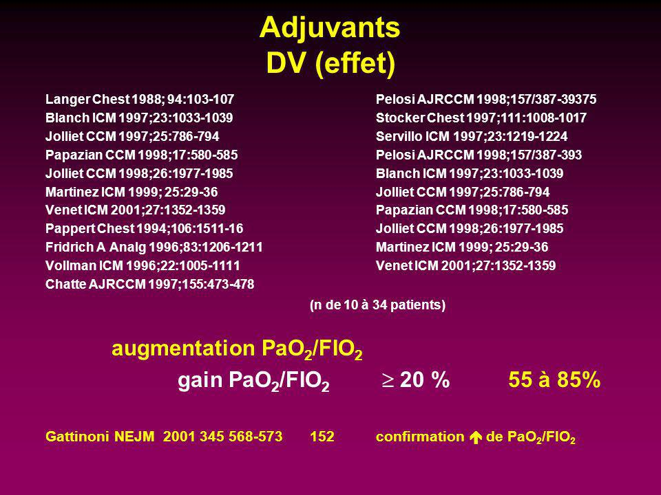 Adjuvants DV (effet) gain PaO2/FIO2  20 % 55 à 85%