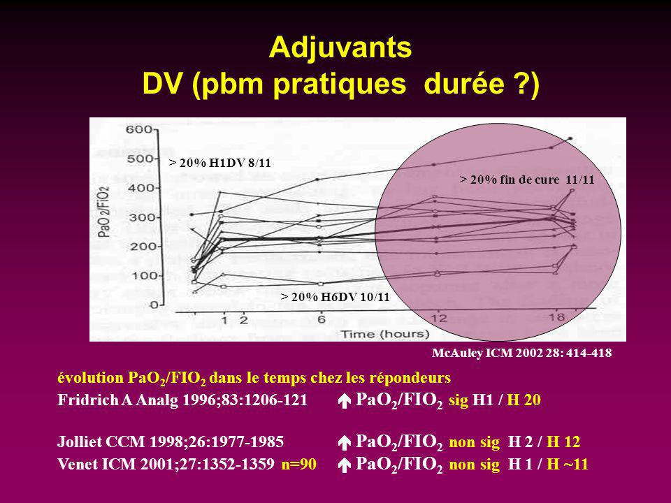 Adjuvants DV (pbm pratiques durée )