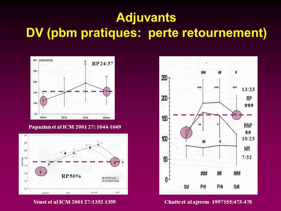 Adjuvants DV (pbm pratiques: perte retournement)