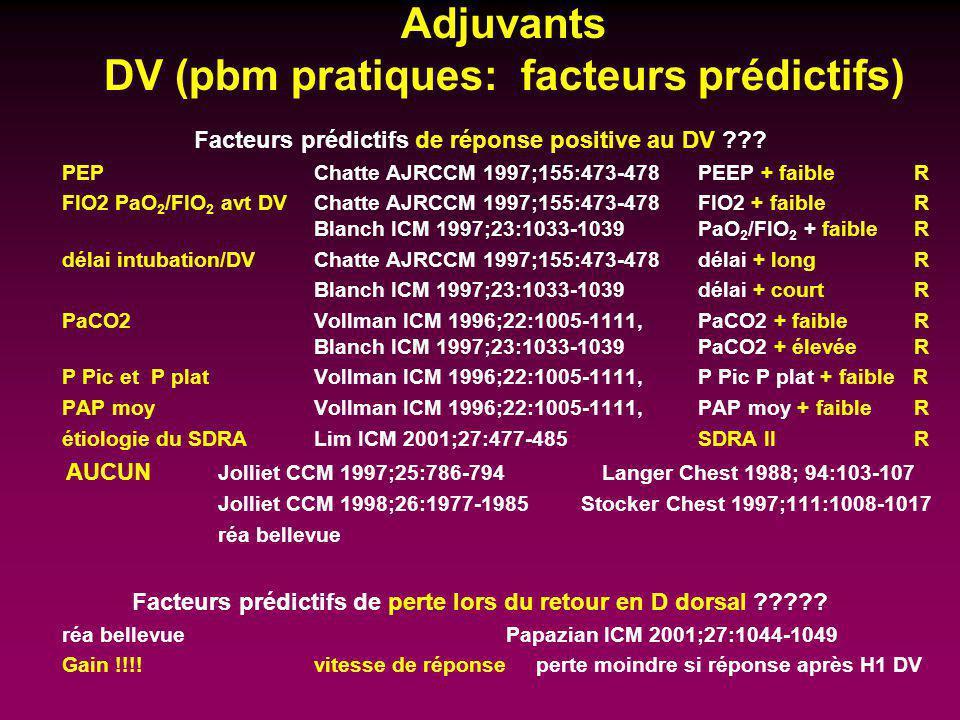 Adjuvants DV (pbm pratiques: facteurs prédictifs)