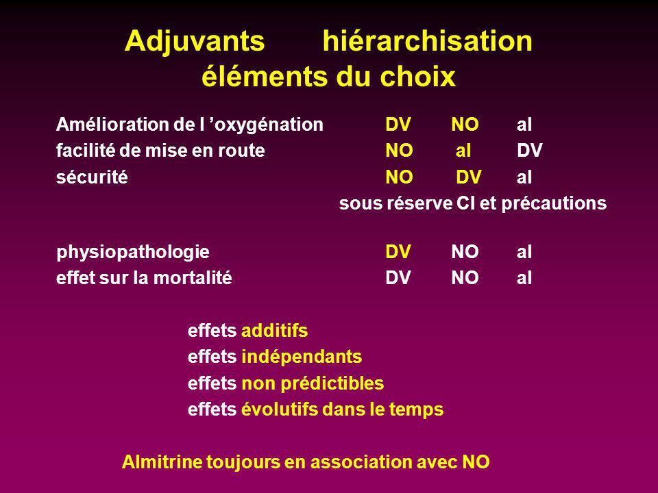 Adjuvants hiérarchisation éléments du choix