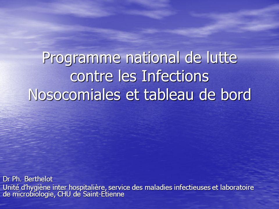 Programme national de lutte contre les Infections Nosocomiales et tableau de bord