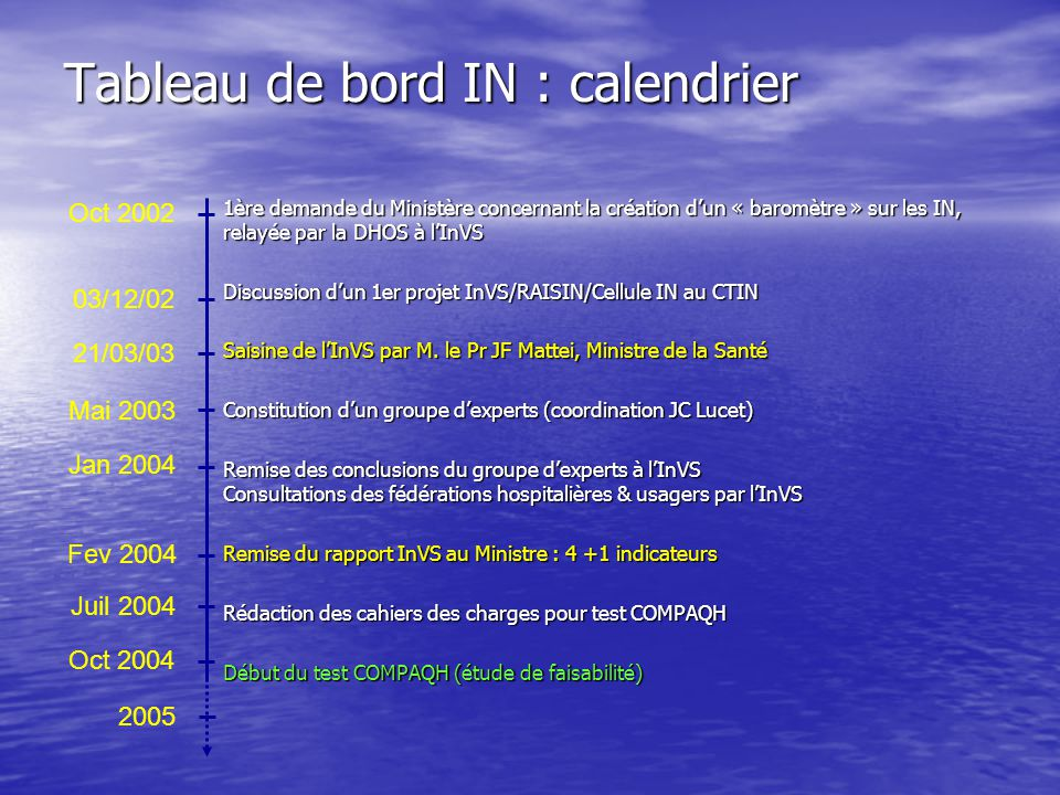 Tableau de bord IN : calendrier