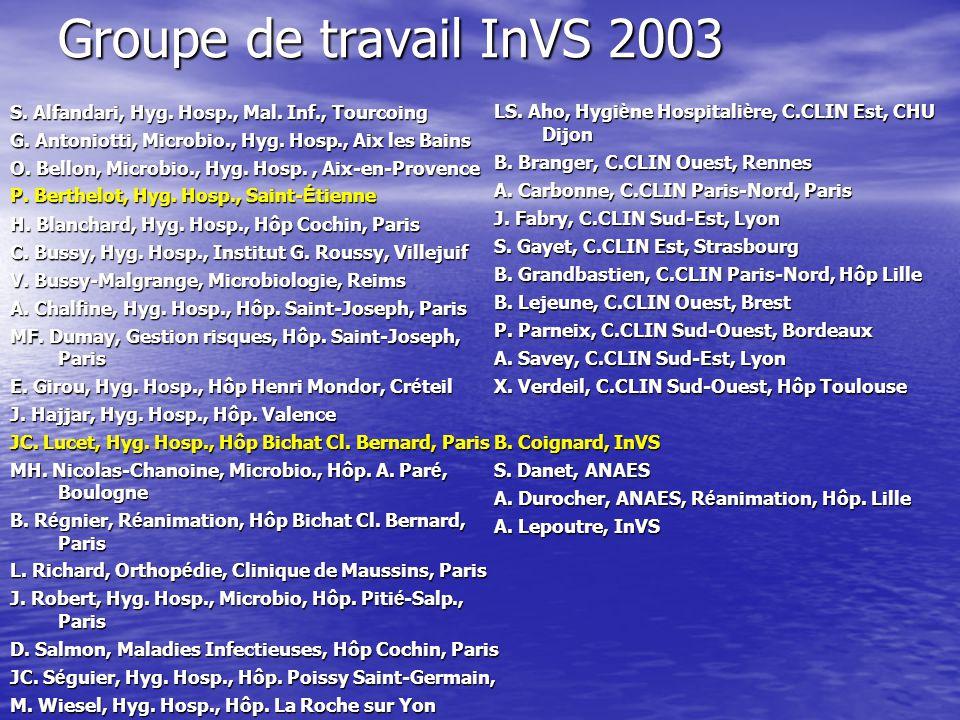 Groupe de travail InVS 2003 S. Alfandari, Hyg. Hosp., Mal. Inf., Tourcoing. G. Antoniotti, Microbio., Hyg. Hosp., Aix les Bains.