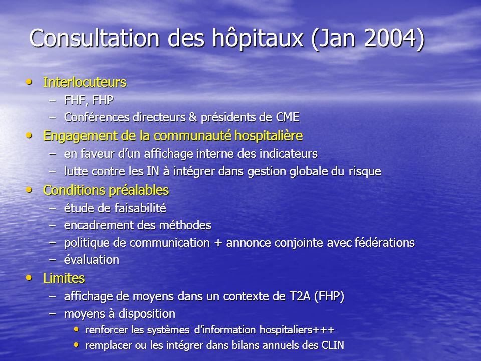 Consultation des hôpitaux (Jan 2004)