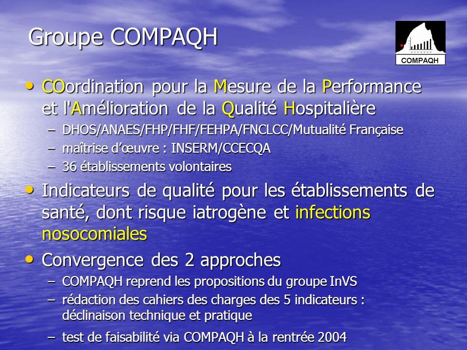 Groupe COMPAQH COordination pour la Mesure de la Performance et l Amélioration de la Qualité Hospitalière.