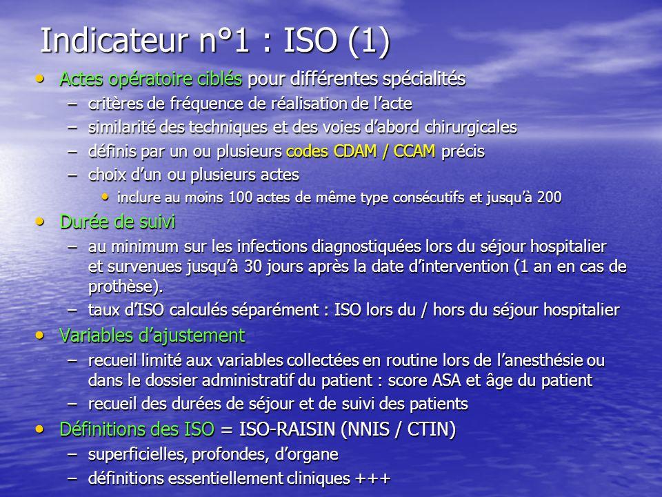 Indicateur n°1 : ISO (1) Actes opératoire ciblés pour différentes spécialités. critères de fréquence de réalisation de l'acte.