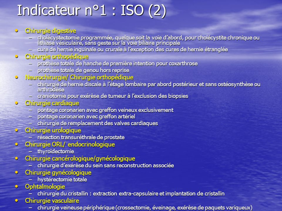 Indicateur n°1 : ISO (2) Chirurgie digestive Chirurgie orthopédique