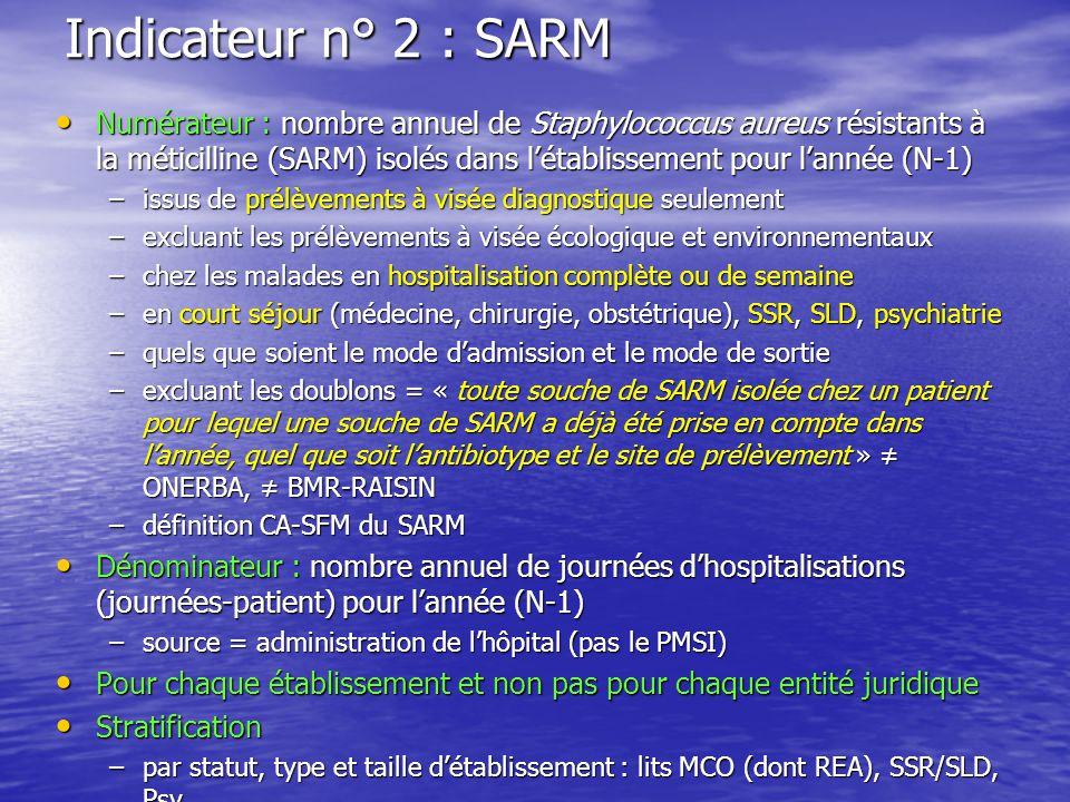 Indicateur n° 2 : SARM