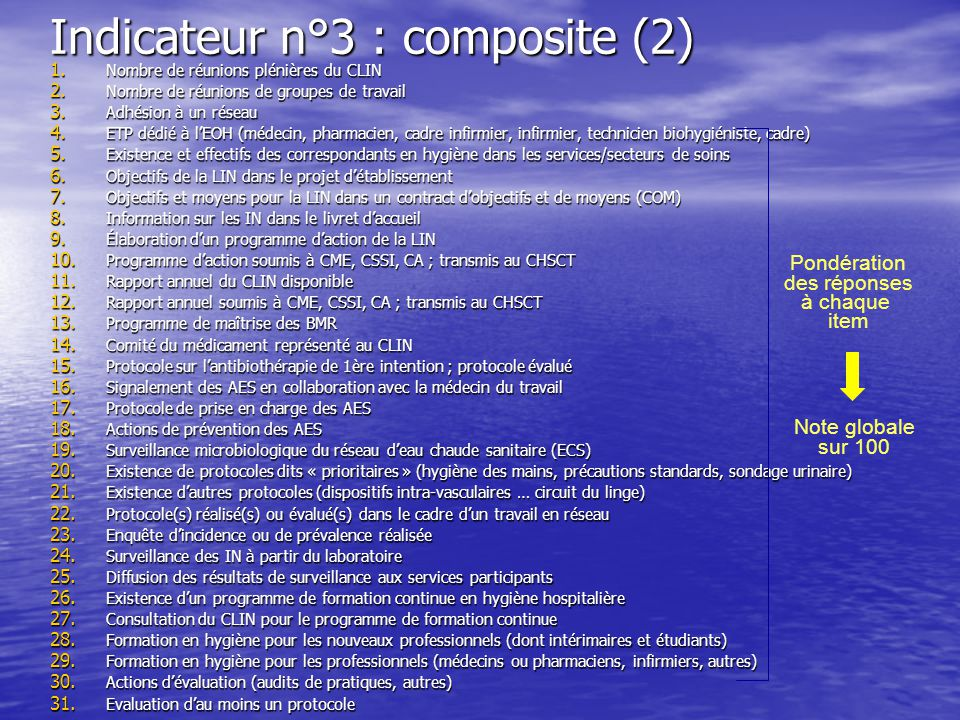 Indicateur n°3 : composite (2)