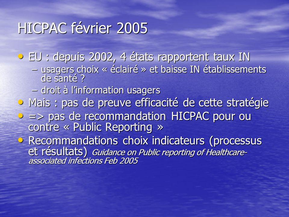 HICPAC février 2005 EU : depuis 2002, 4 états rapportent taux IN