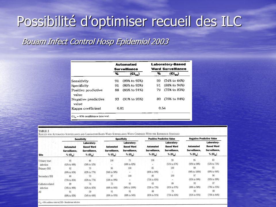 Possibilité d'optimiser recueil des ILC Bouam Infect Control Hosp Epidemiol 2003