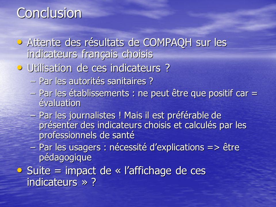 Conclusion Attente des résultats de COMPAQH sur les indicateurs français choisis. Utilisation de ces indicateurs