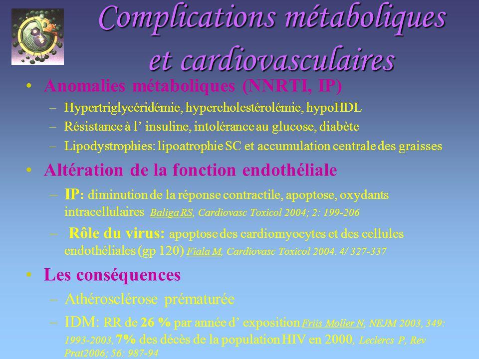 Complications métaboliques et cardiovasculaires