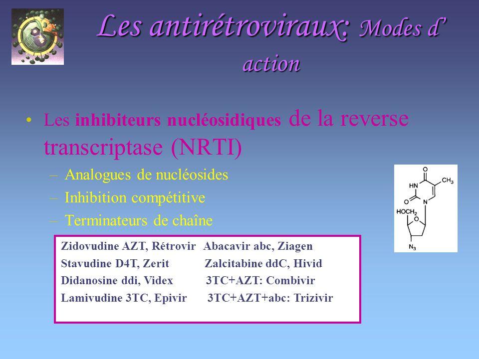 Les antirétroviraux: Modes d' action