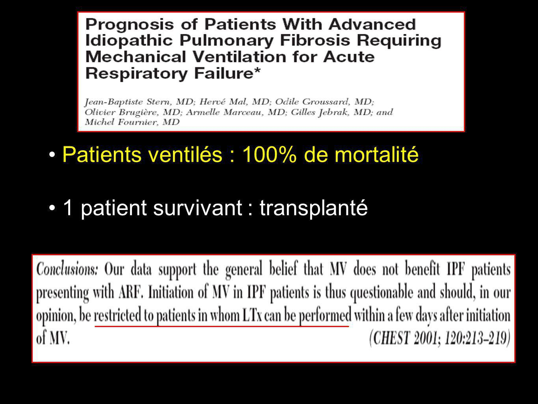 Patients ventilés : 100% de mortalité