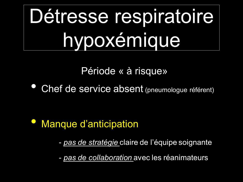 Détresse respiratoire hypoxémique