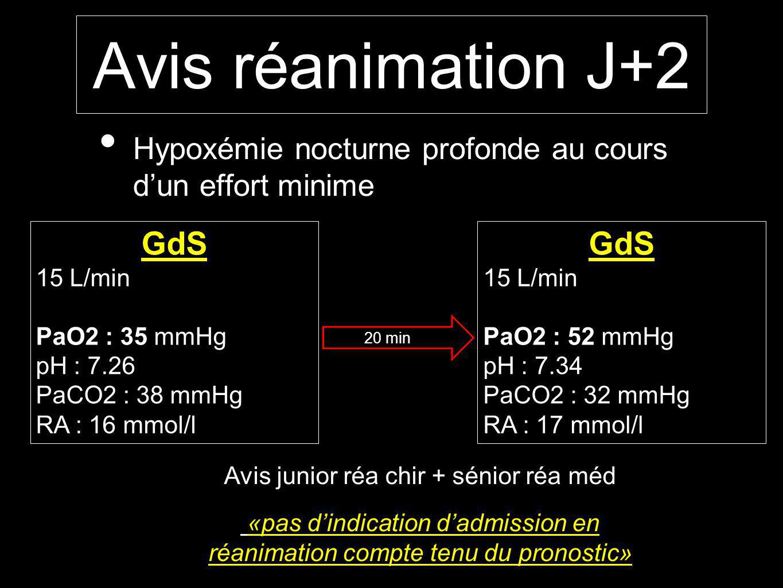 Avis réanimation J+2 GdS GdS