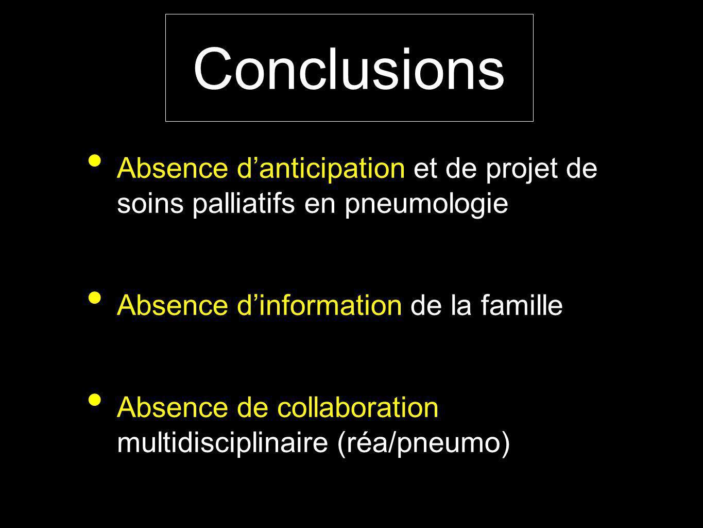 Conclusions Absence d'anticipation et de projet de soins palliatifs en pneumologie. Absence d'information de la famille.