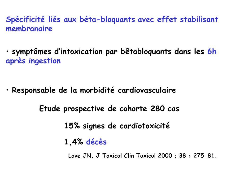 Spécificité liés aux béta-bloquants avec effet stabilisant membranaire