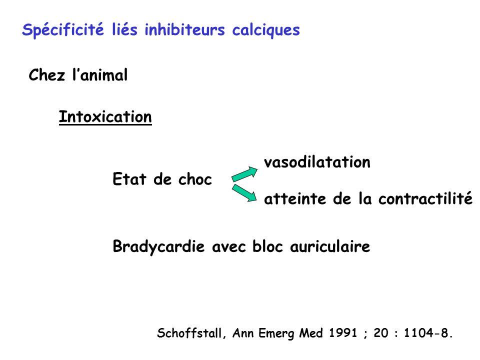 Spécificité liés inhibiteurs calciques