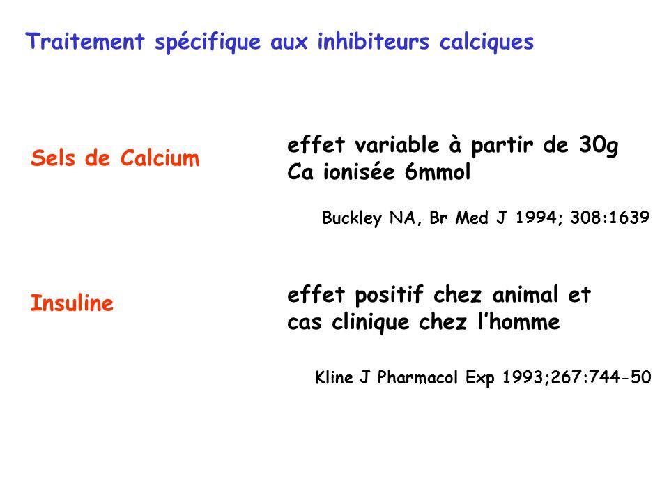 Traitement spécifique aux inhibiteurs calciques