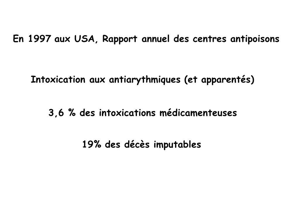 En 1997 aux USA, Rapport annuel des centres antipoisons