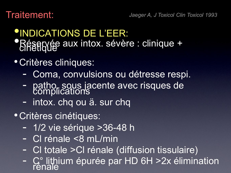 Jaeger A, J Toxicol Clin Toxicol 1993