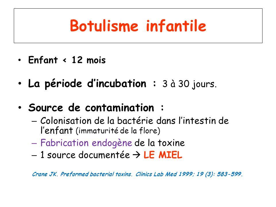 Botulisme infantile La période d'incubation : 3 à 30 jours.