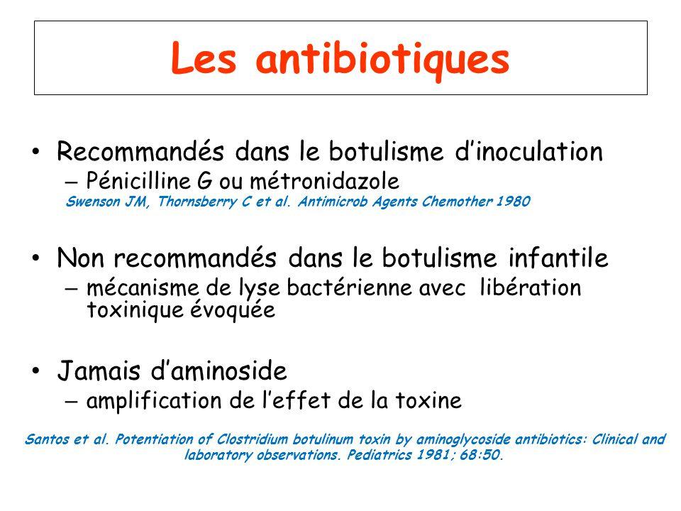 Les antibiotiques Recommandés dans le botulisme d'inoculation
