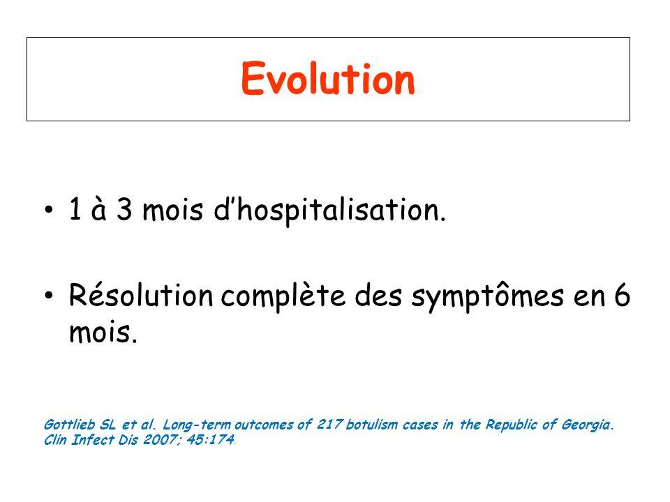 Evolution 1 à 3 mois d'hospitalisation.