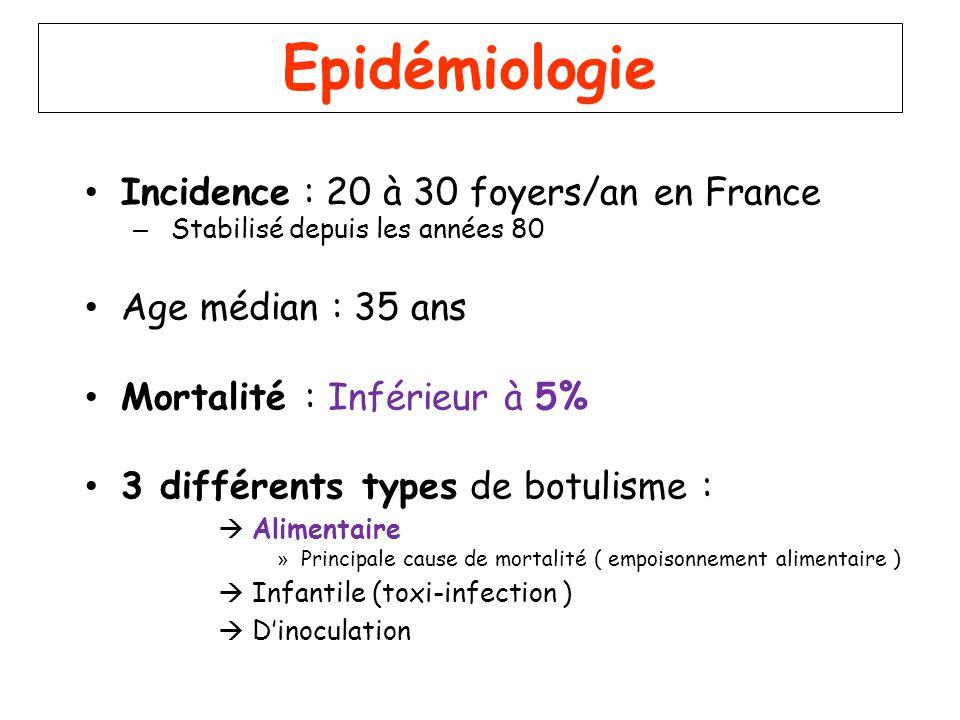 Epidémiologie Incidence : 20 à 30 foyers/an en France