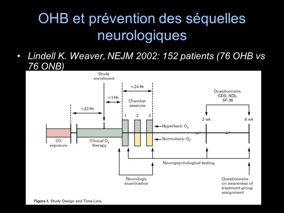 OHB et prévention des séquelles neurologiques