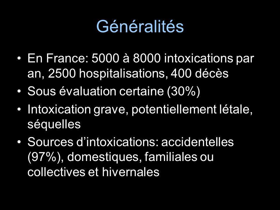 Généralités En France: 5000 à 8000 intoxications par an, 2500 hospitalisations, 400 décès. Sous évaluation certaine (30%)