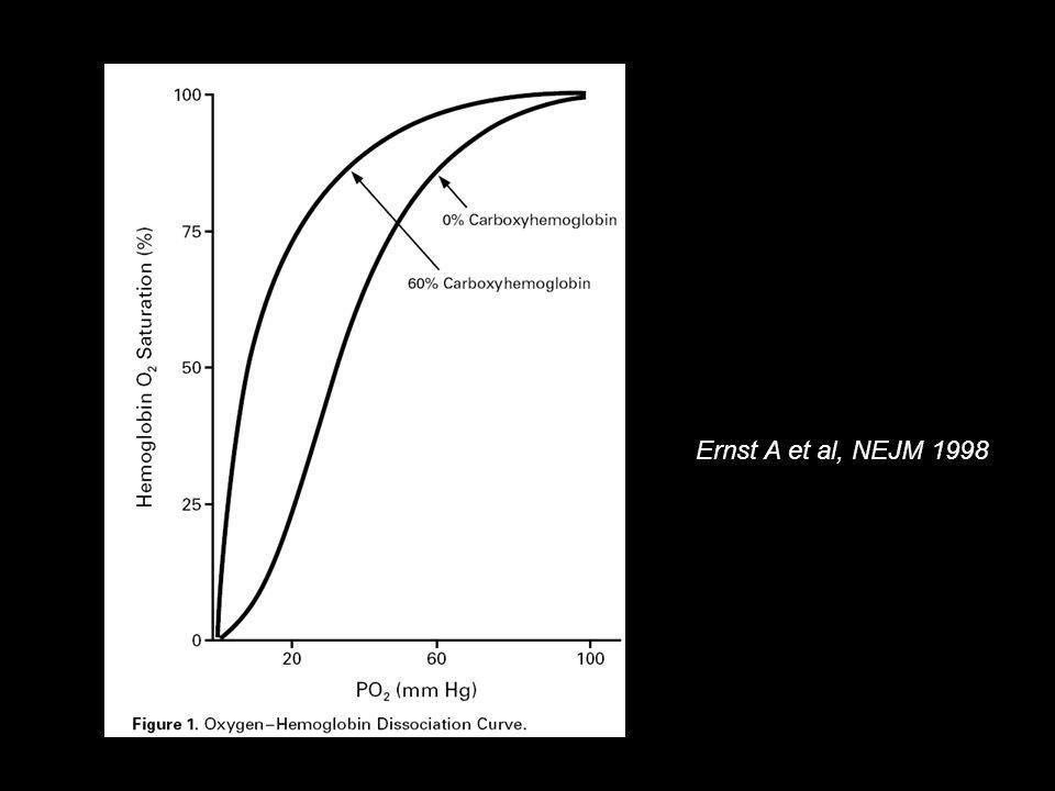 Ernst A et al, NEJM 1998