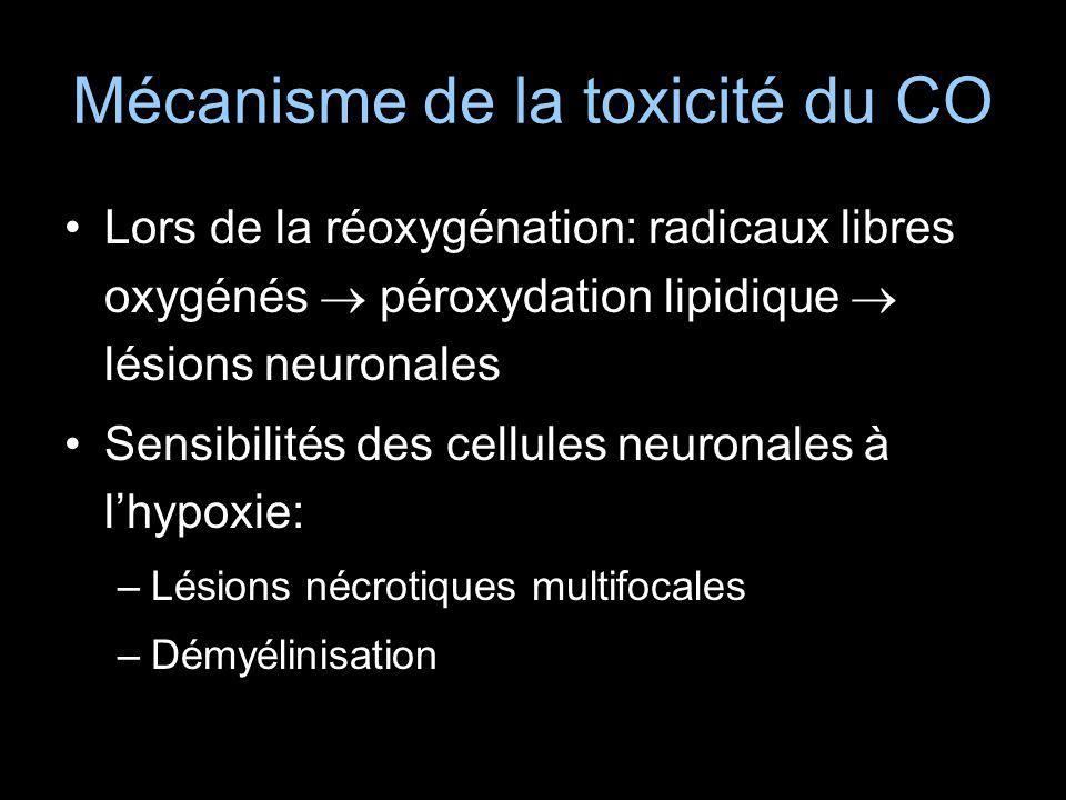 Mécanisme de la toxicité du CO