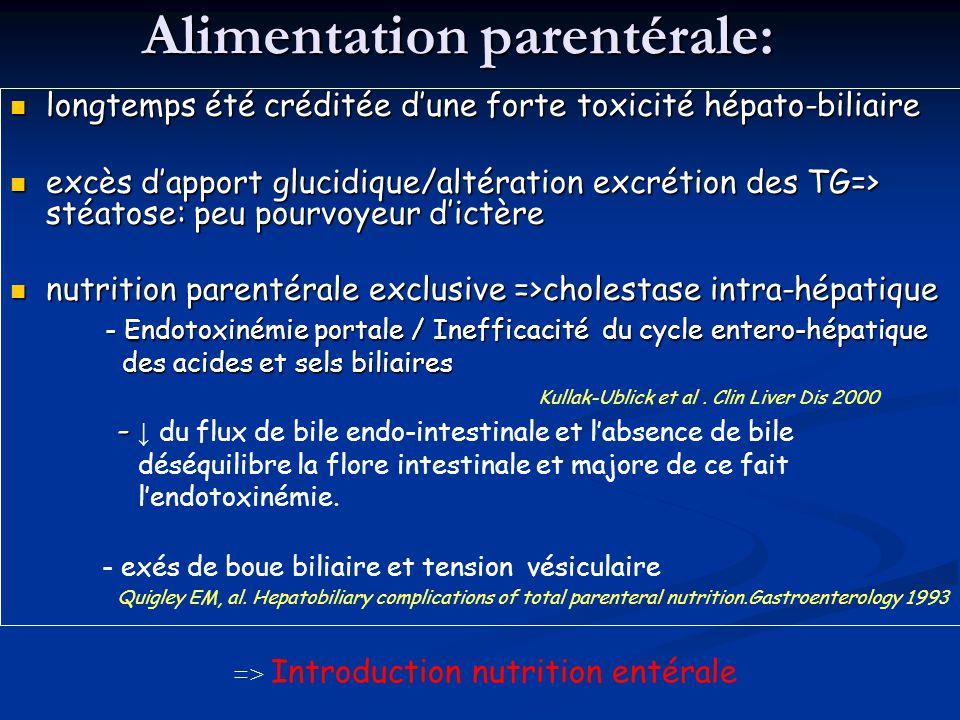 Alimentation parentérale: