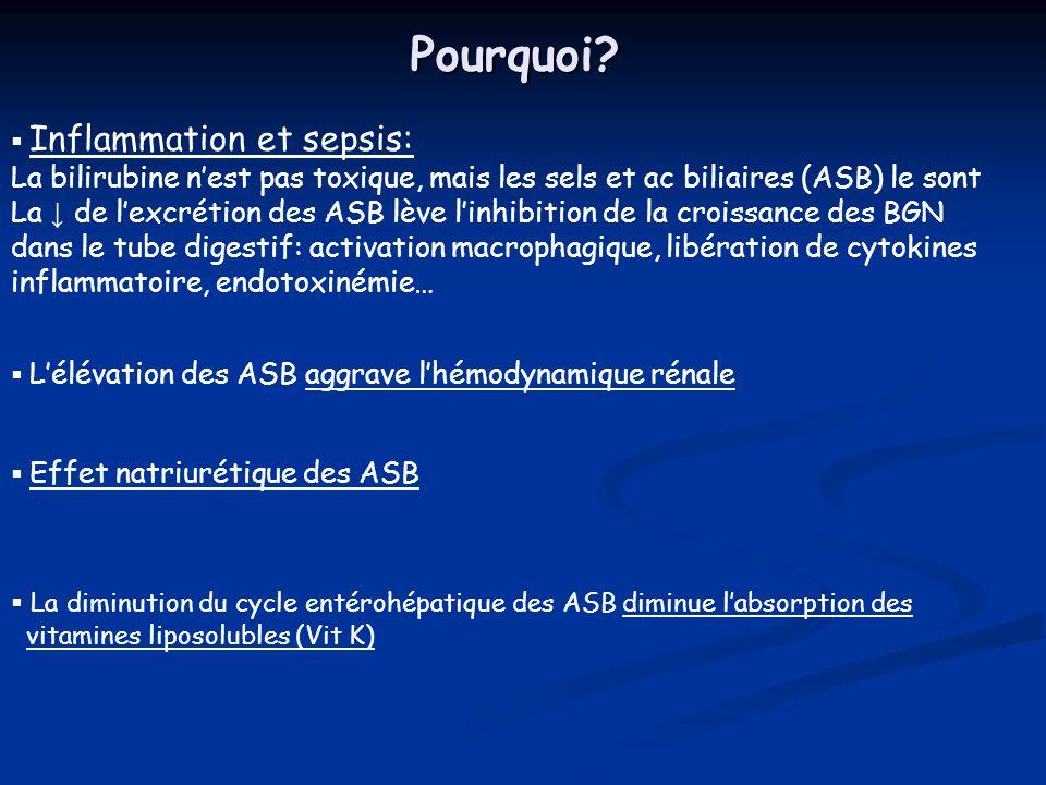 Pourquoi Inflammation et sepsis: La bilirubine n'est pas toxique, mais les sels et ac biliaires (ASB) le sont.