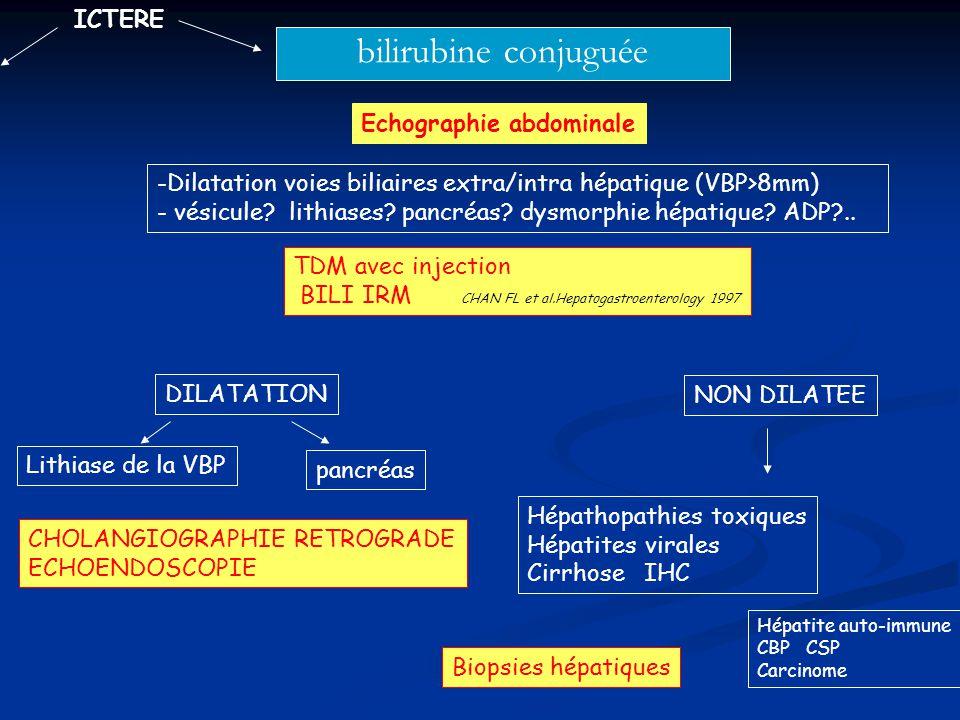 bilirubine conjuguée ICTERE Echographie abdominale
