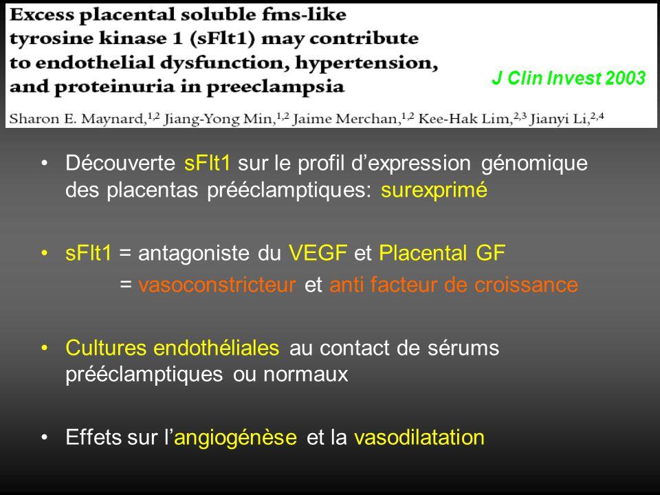 sFlt1 = antagoniste du VEGF et Placental GF