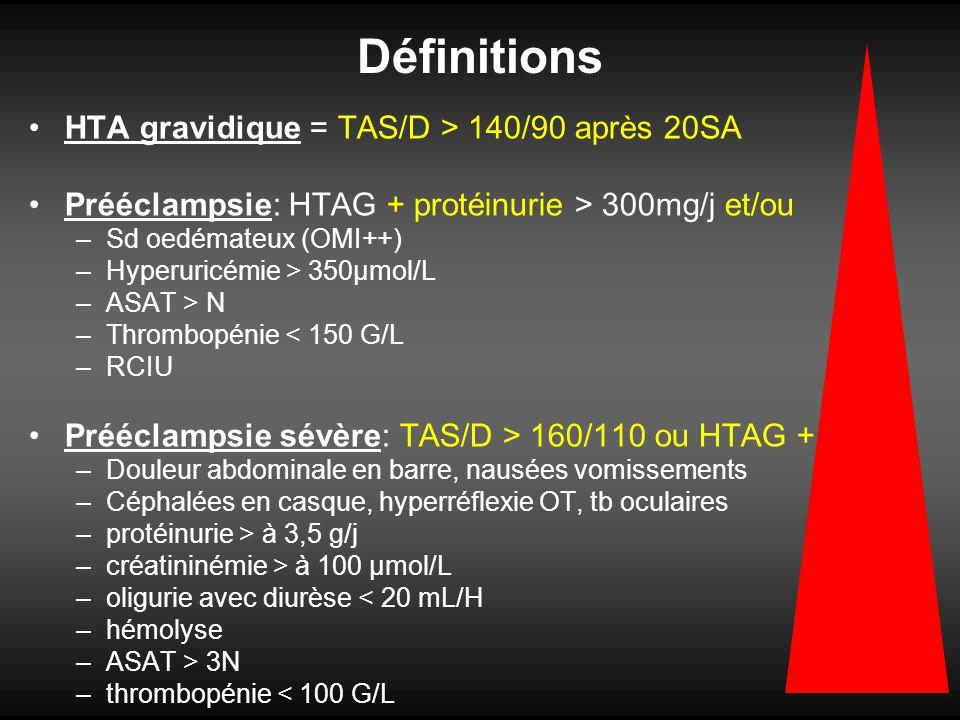 Définitions HTA gravidique = TAS/D > 140/90 après 20SA
