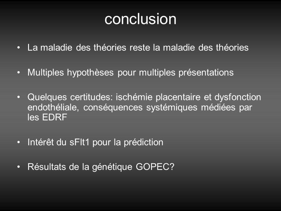 conclusion La maladie des théories reste la maladie des théories