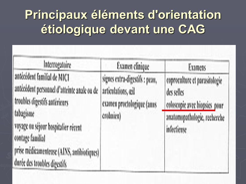 Principaux éléments d orientation étiologique devant une CAG