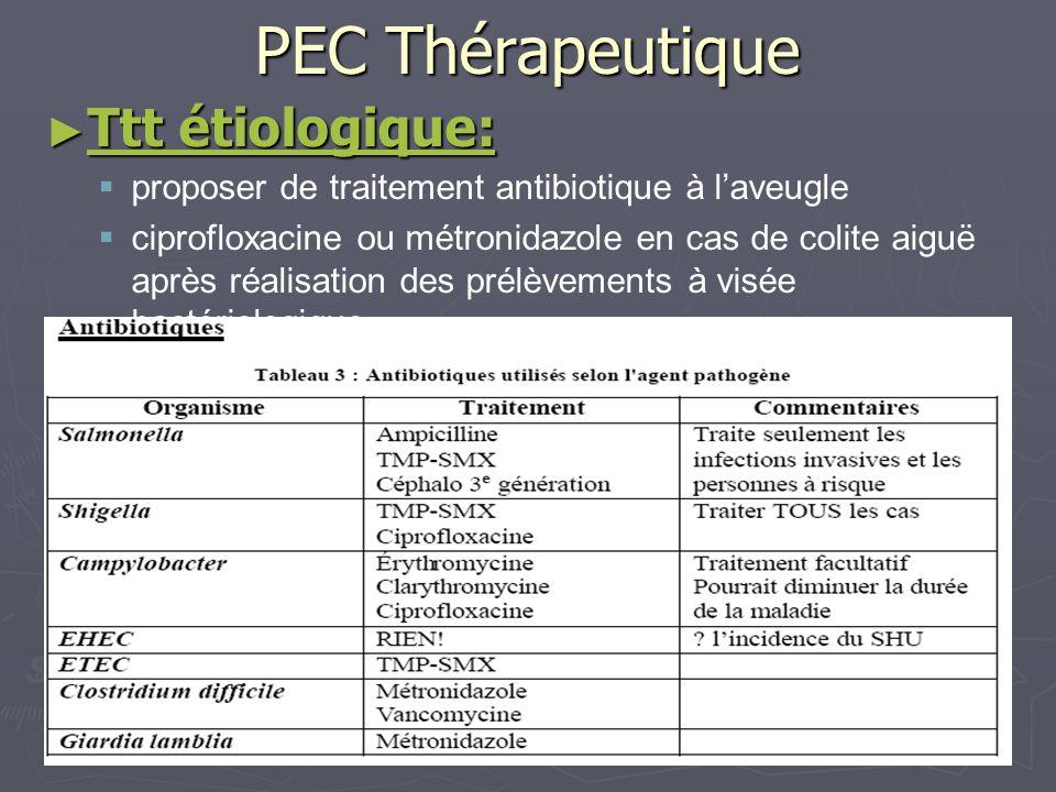 PEC Thérapeutique Ttt étiologique: